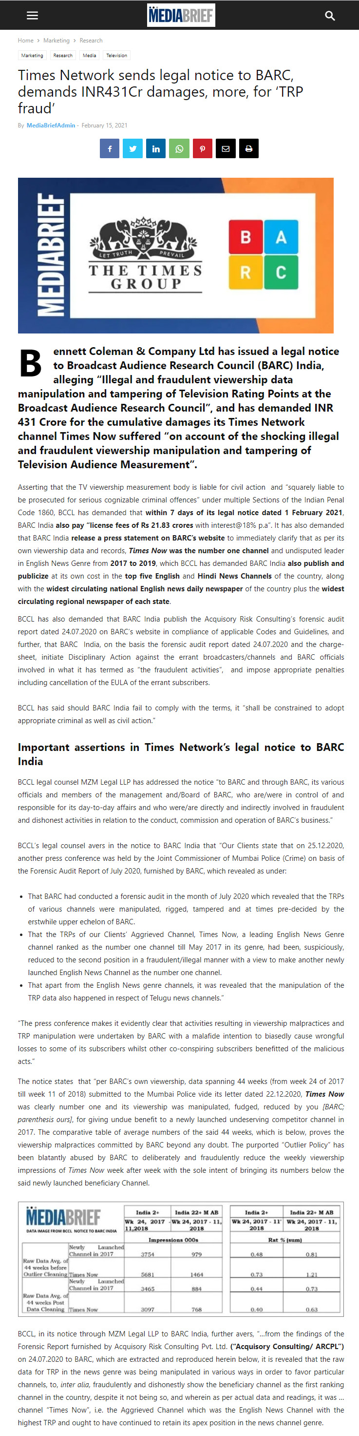 Times Network sends legal notice to BARC, demands INR431Cr damages, more, for 'TRP fraud'